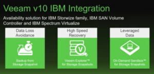 veeam_ibm