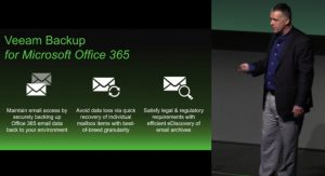 veeam_office365